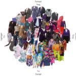 Doet kleding ertoe bij een sollicitatie?