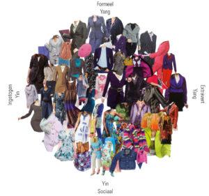 speelveld-vrouwenkleding